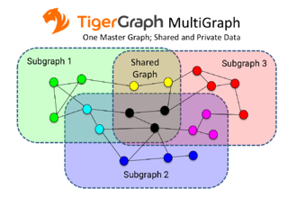 multigraph_1440.png
